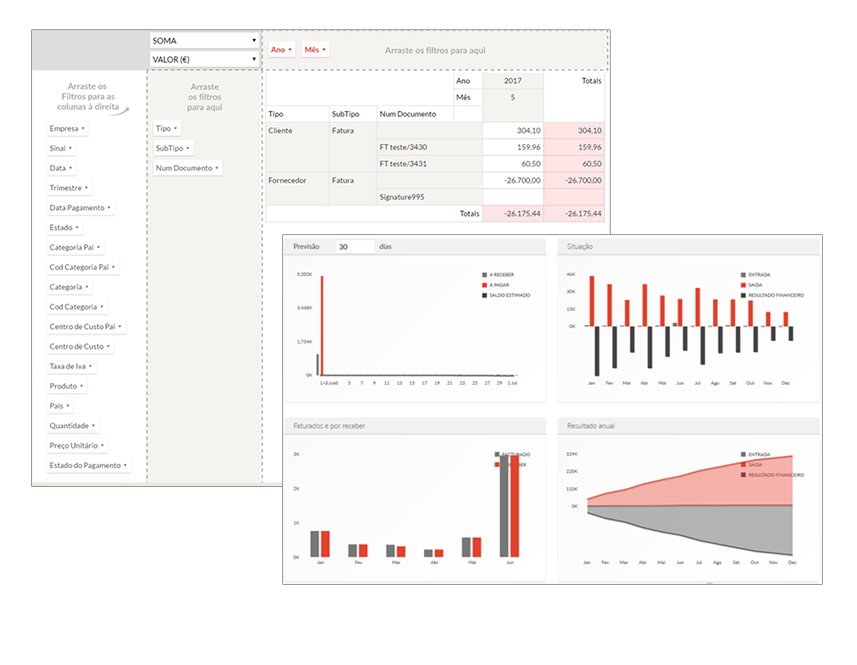 The pivot tool helps you analyze the variables of your company's financial management